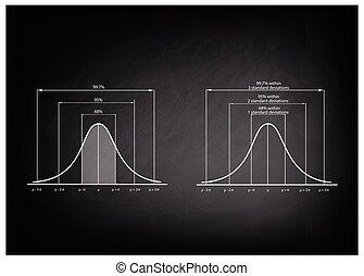 diagrama, distribución, gaus, o, normal