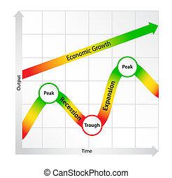 diagrama, econômico, ciclo