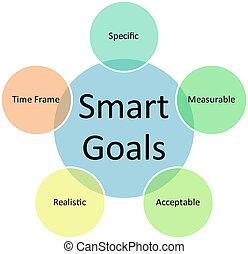 diagrama, elegante, metas, empresa / negocio