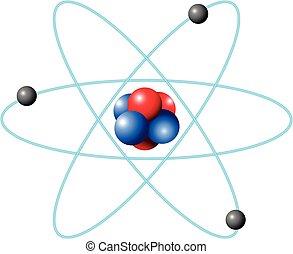 diagrama, escala grande, átomo