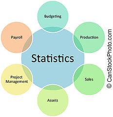 diagrama, estatísticas, negócio
