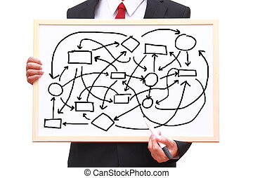 diagrama, exposición, workflow, caótico, concepto