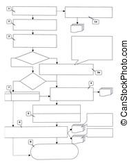 diagrama flujo, diagrama