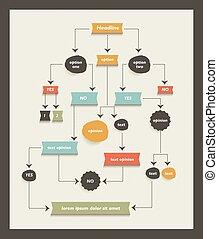 diagrama flujo, diagrama, scheme., infographic, algorithm,...