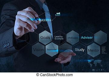 diagrama, gráfico, empresa / negocio, hombre de negocios, mano, exposiciones, éxito