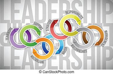 diagrama, habilidade, conceito, liderança