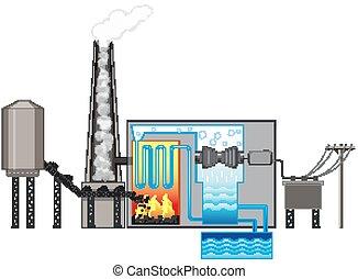 diagrama, hidroeléctrico, actuación, energía