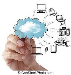 diagrama, hombre de negocios, dibujo, nube, informática