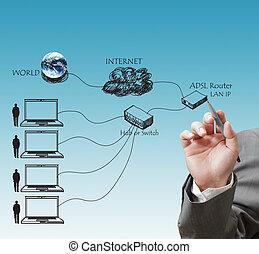 diagrama, hombre de negocios, lan, empates