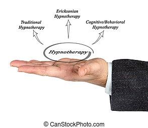 diagrama, hypnotherapy