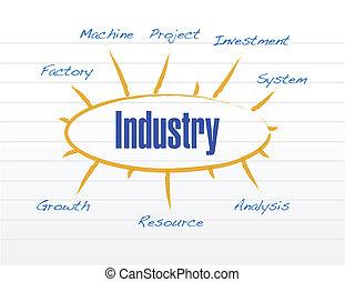 diagrama, indústria, desenho, modelo, ilustração
