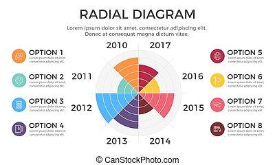 diagrama, infographic, radial, elemento