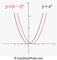 diagrama, matemáticas, parábola