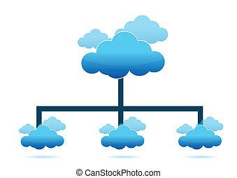 diagrama, nube, informática