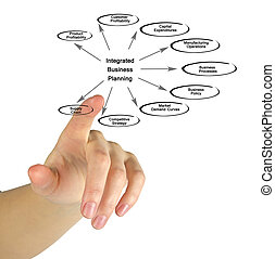 diagrama, planificación, integrado, empresa / negocio