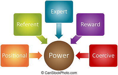 diagrama, potencia, tipos, empresa / negocio
