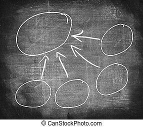 diagrama, quadro-negro, conclusão, componente, escrita