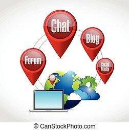diagrama, rede computador, online
