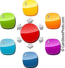 diagrama, relación, empresa / negocio, radial