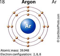 diagrama, representación, argón, elemento