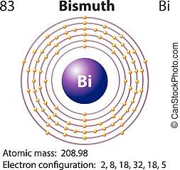 diagrama, representación, bismuth, elemento