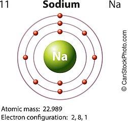 diagrama, representación, elemento, sodio