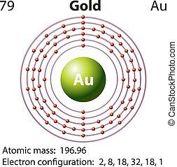 diagrama, representación, oro, elemento