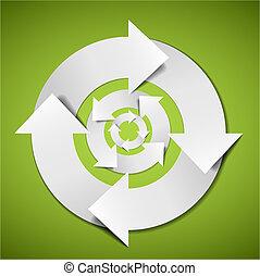 diagrama, resumen, vector, ciclo vital