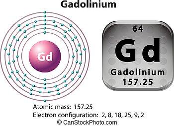 diagrama, símbolo, electrón, gadolinium