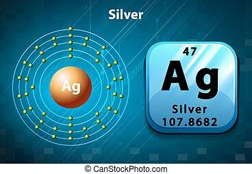 diagrama, símbolo, electrón, plata