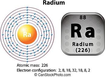 diagrama, símbolo, electrón, radio