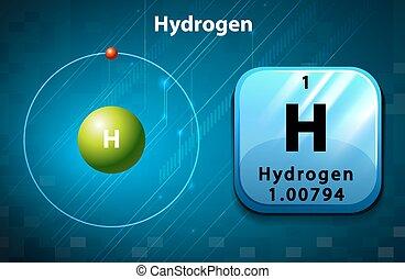 diagrama, símbolo, hidrógeno, electrón