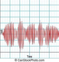 diagrama, sísmico, registros, sismógrafo, actividad, intensidad