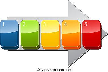 diagrama, secuencial, pasos, empresa / negocio