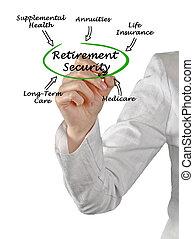 diagrama, segurança, aposentadoria