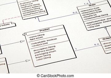 diagrama, software, clase, arquitectura