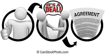 diagrama, trato, acuerdo, reunión, pasos
