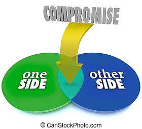 diagrama, venn, compromiso, negociar, arreglo