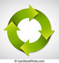 diagrama, vida, vector, verde, ciclo