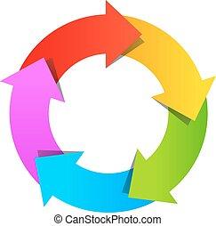 diagrama, volta, ciclo
