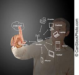 diagramm, daheim, vernetzung