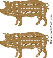 diagramm, grillfest, schweinefleisch, schnitte