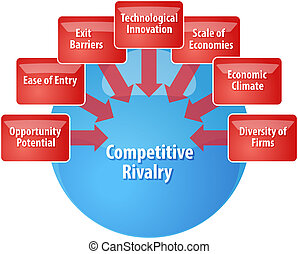 diagramm, konkurrenzfähig, rivalität, geschäftsillustration