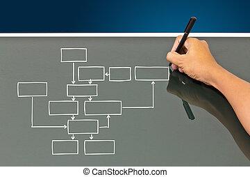 diagramm, mann, zeichnung, geschaeftswelt, hand
