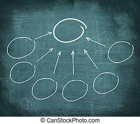 diagramm, schreibende, schluss, leer, sechs, komponente