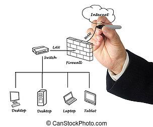 diagramm, vernetzung