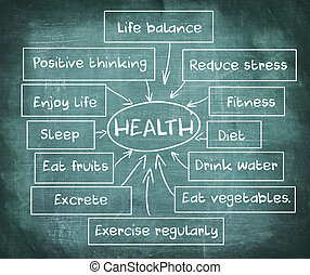 diagramm, von, gesundheit, auf, tafel