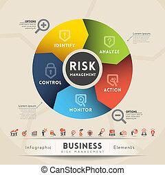 diagramma, amministrazione, concetto, rischio
