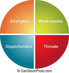 diagramma, analisi, affari, swot