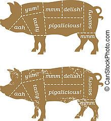 diagramma, barbecue, carne di maiale, tagli